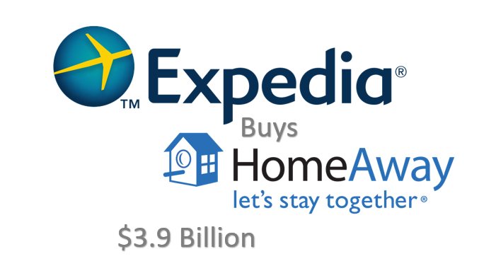 Expedia buys HomeAway