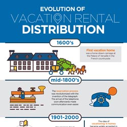 History_of_VR_Infographic-featured